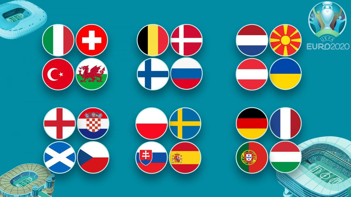 Gruppen_Euro 2021
